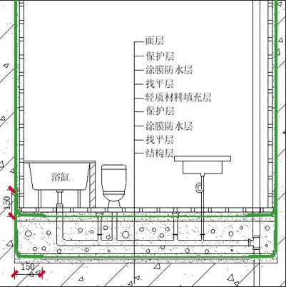 防水店老板卖的是技术:卫生间防水做几